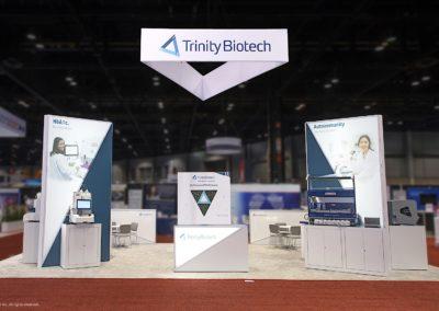 Trinity Biotech | AAC